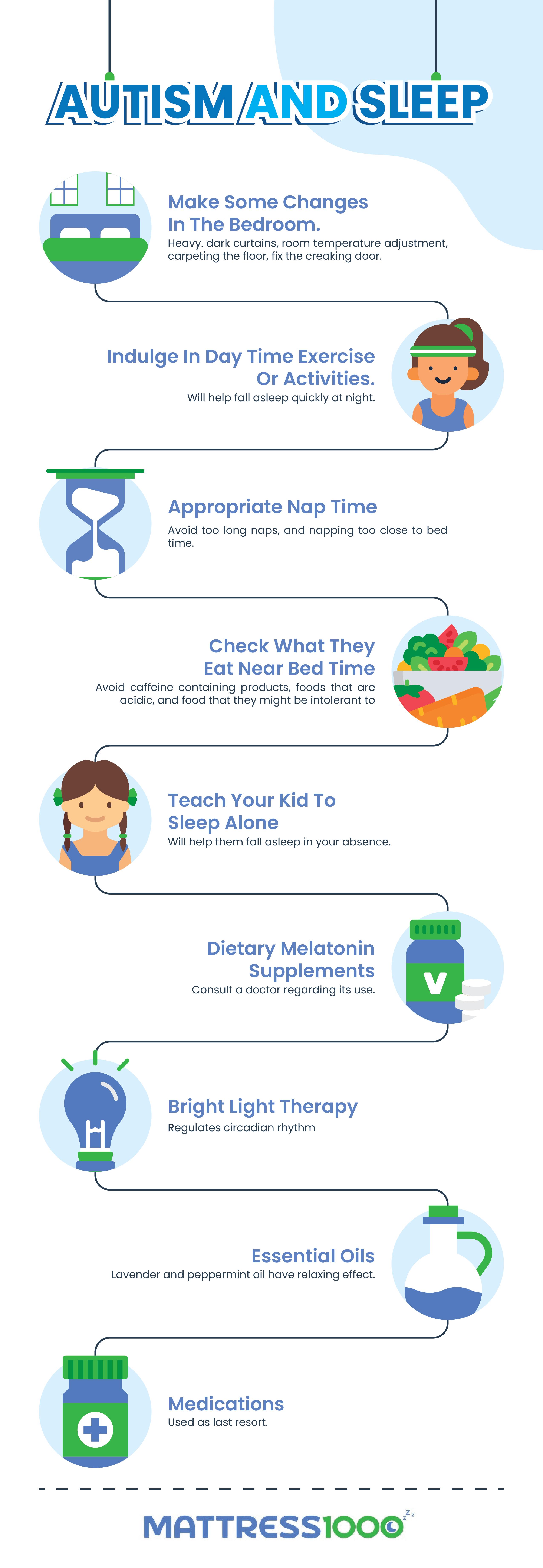 Autism and Sleep Infographic
